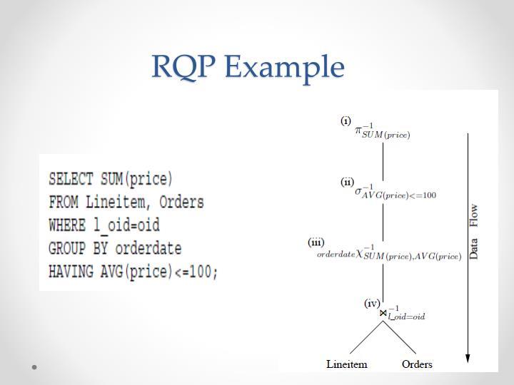 RQP Example