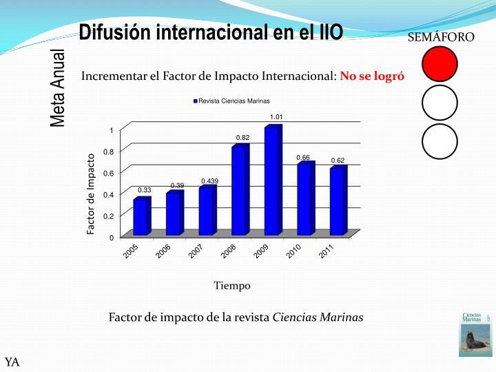 Difusión internacional en el IIO