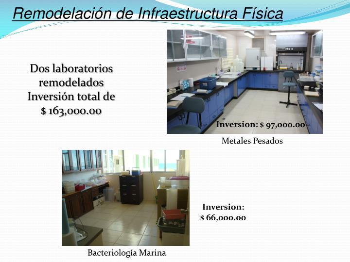 Remodelación de Infraestructura Física