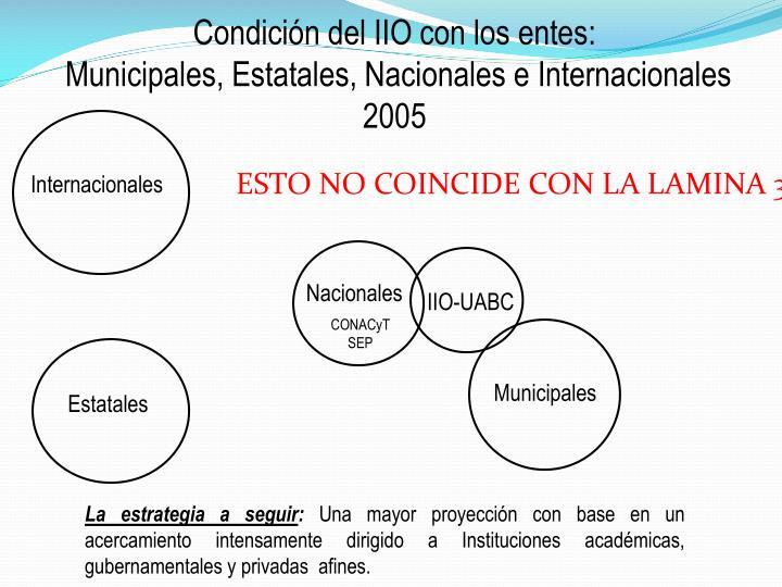 Condición del IIO con los entes: