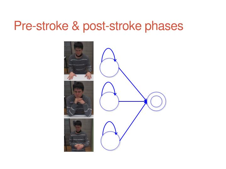 Pre-stroke & post-stroke phases