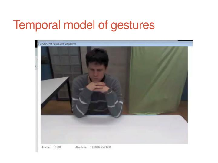 Temporal model of gestures