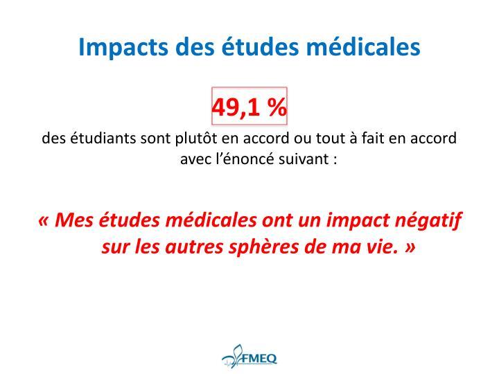 Impacts des études médicales
