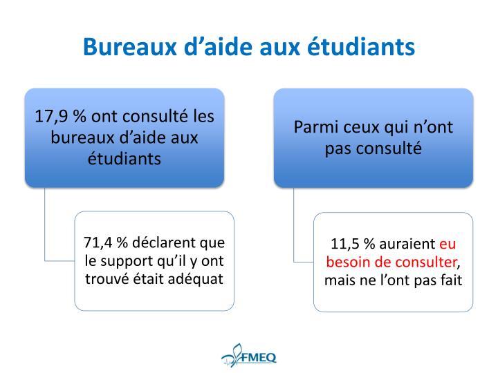 Bureaux d'aide aux étudiants