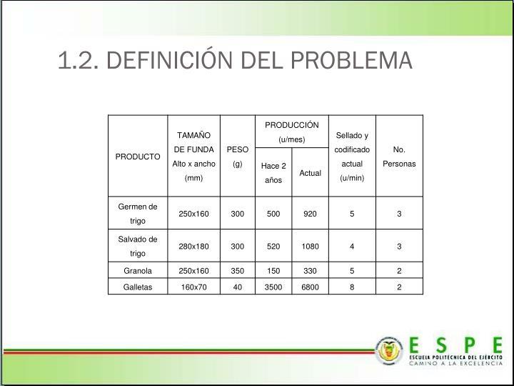 1.2. DEFINICIÓN DEL PROBLEMA