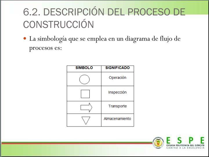 6.2. DESCRIPCIÓN DEL PROCESO DE CONSTRUCCIÓN