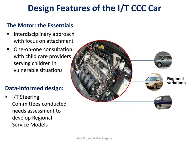 Design Features of the I/T