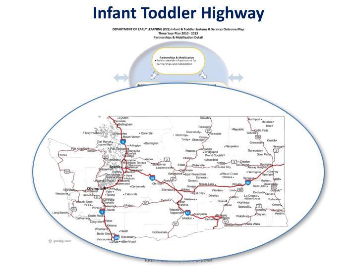 Infant Toddler Highway