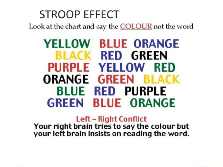 STROOP EFFECT