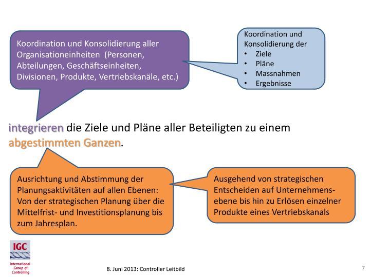 Koordination und Konsolidierung der