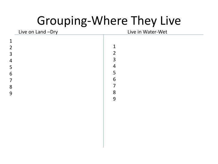 Grouping-Where They Live