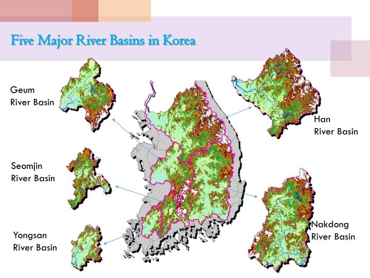 Five Major River Basins in Korea