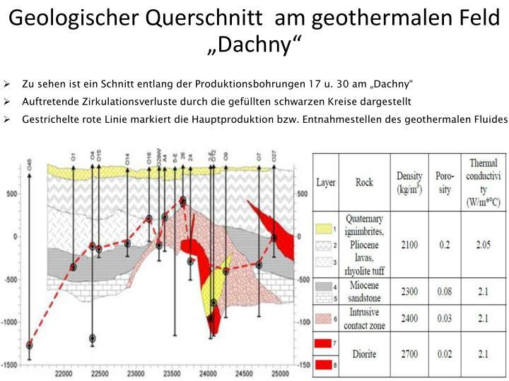 """Geologischer Querschnitt  am geothermalen Feld """"Dachny"""""""