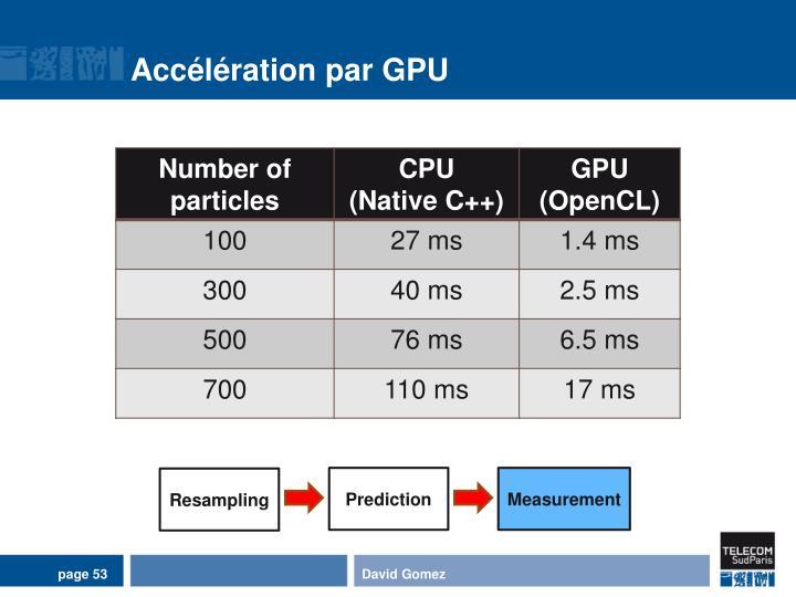 Accélération par GPU