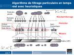 algorithme de filtrage particulaire en temps r el avec heuristiques