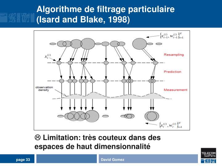 Algorithme de filtrage particulaire