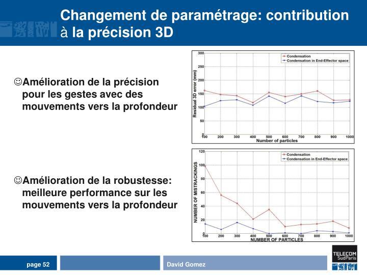 Changement de paramétrage: contribution