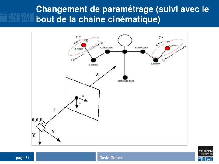 Changement de paramétrage (suivi avec le bout de la chaine cinématique)