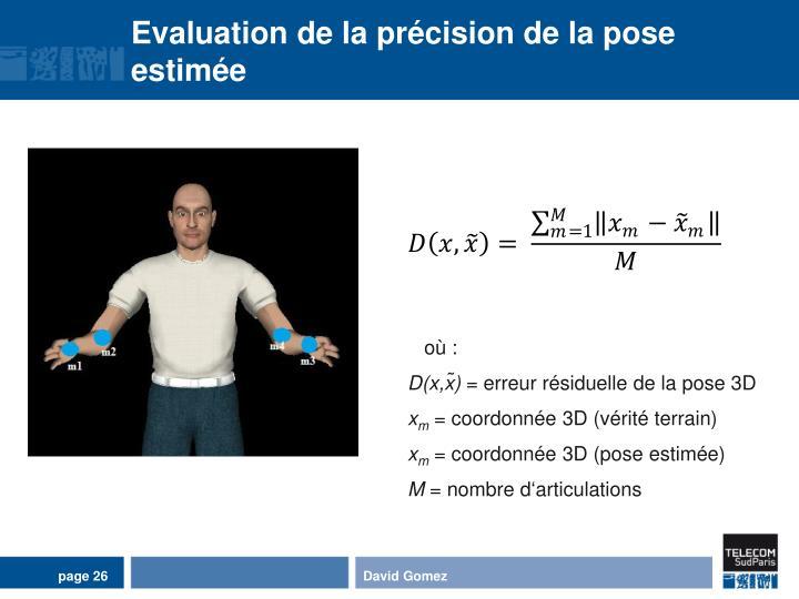 Evaluation de la précision de la pose estimée