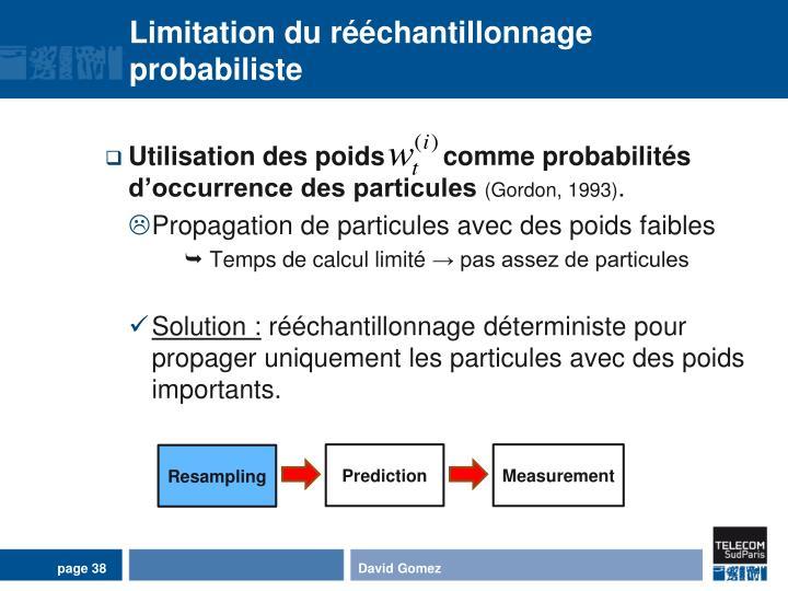 Limitation du rééchantillonnage probabiliste