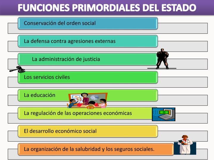 FUNCIONES PRIMORDIALES DEL ESTADO