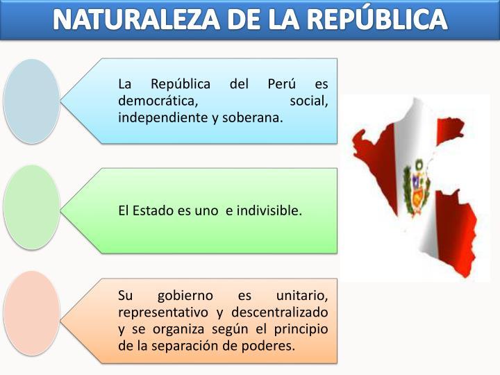 NATURALEZA DE LA REPÚBLICA