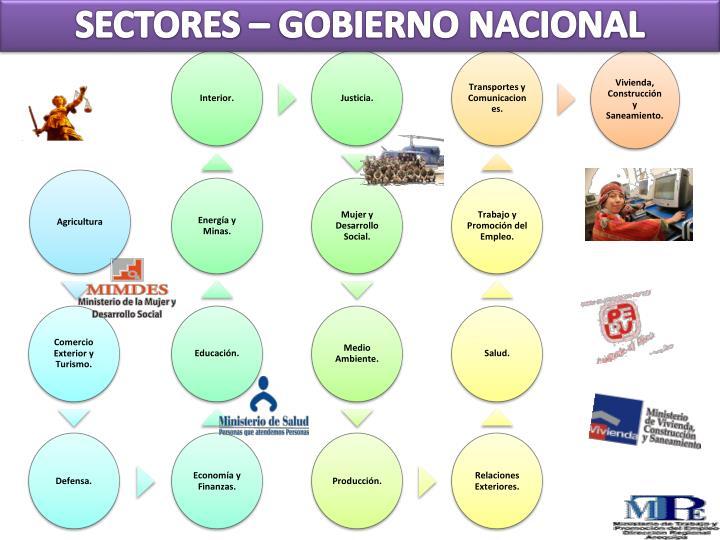 SECTORES – GOBIERNO NACIONAL