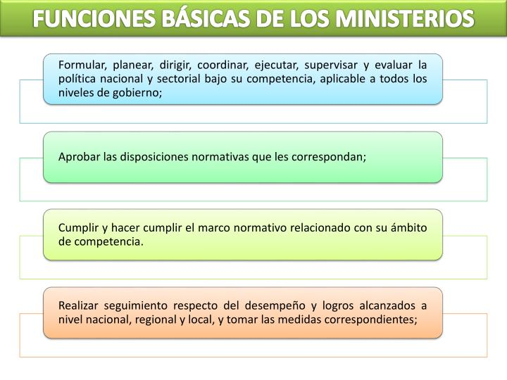 FUNCIONES BÁSICAS DE LOS MINISTERIOS