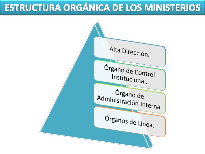 ESTRUCTURA ORGÁNICA DE LOS MINISTERIOS