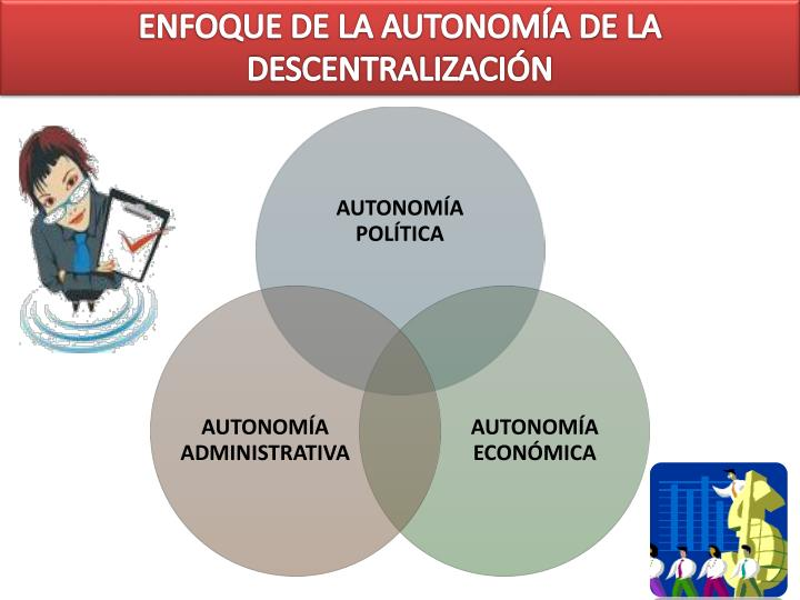 ENFOQUE DE LA AUTONOMÍA DE LA DESCENTRALIZACIÓN