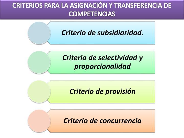 CRITERIOS PARA LA ASIGNACIÓN Y TRANSFERENCIA DE COMPETENCIAS