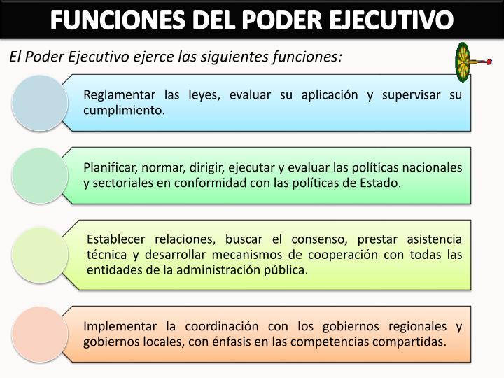 FUNCIONES DEL PODER EJECUTIVO