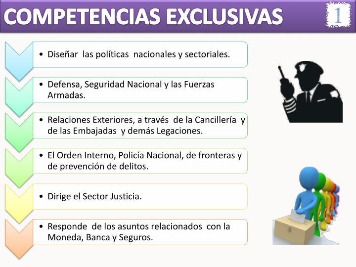 COMPETENCIAS EXCLUSIVAS