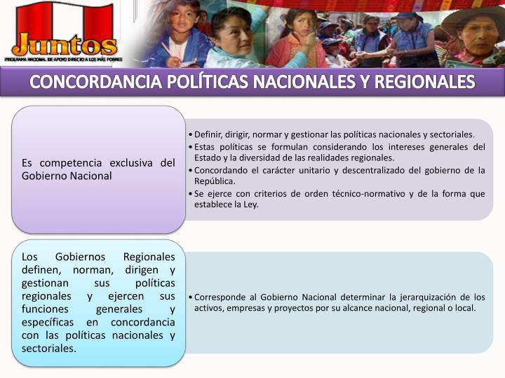 CONCORDANCIA POLÍTICAS NACIONALES Y REGIONALES