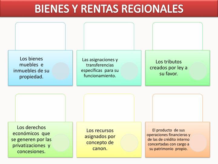 BIENES Y RENTAS REGIONALES
