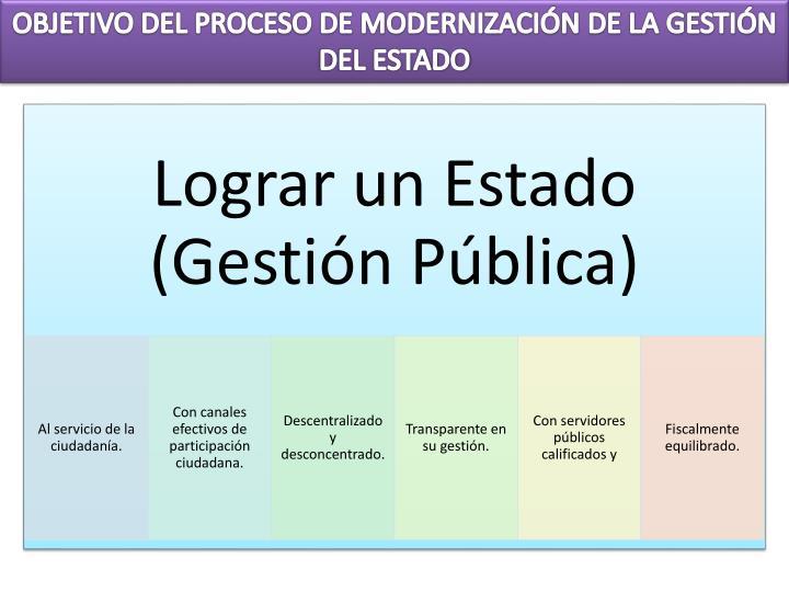 OBJETIVO DEL PROCESO DE MODERNIZACIÓN DE LA GESTIÓN DEL ESTADO