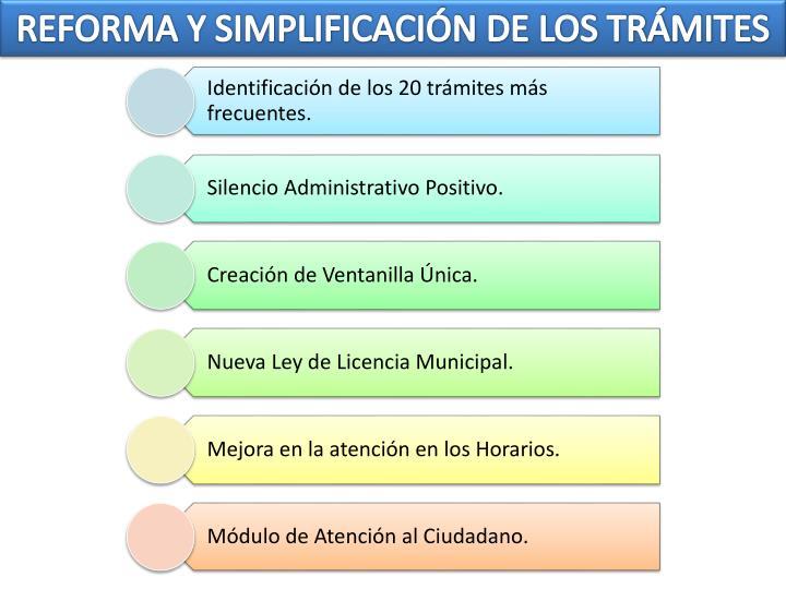 REFORMA Y SIMPLIFICACIÓN DE LOS TRÁMITES