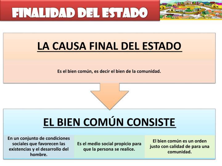 FINALIDAD DEL ESTADO