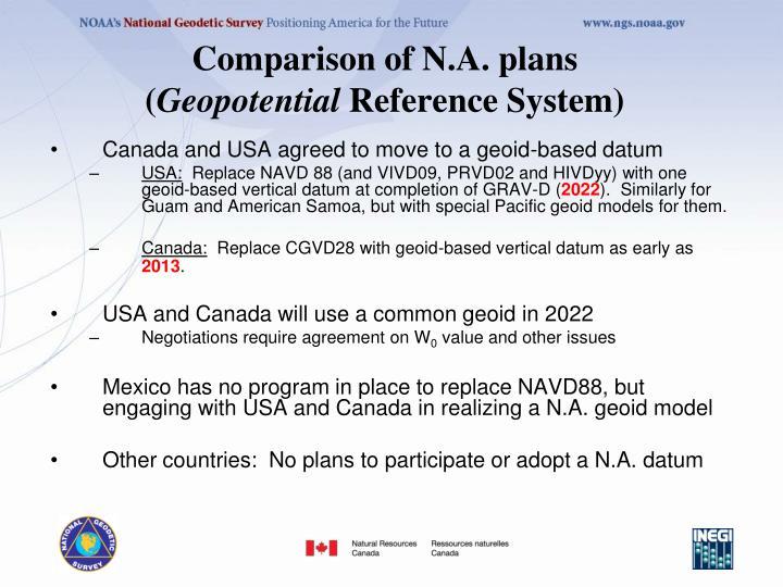 Comparison of N.A. plans