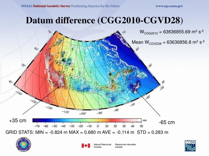Datum difference (CGG2010-CGVD28