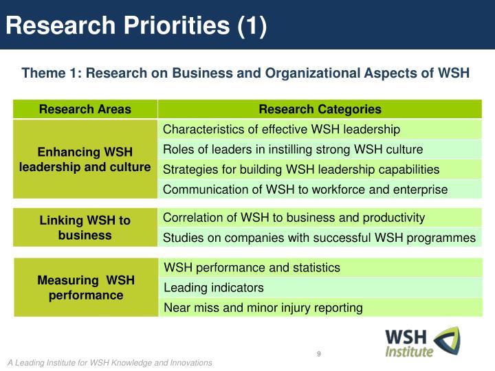 Research Priorities (1)