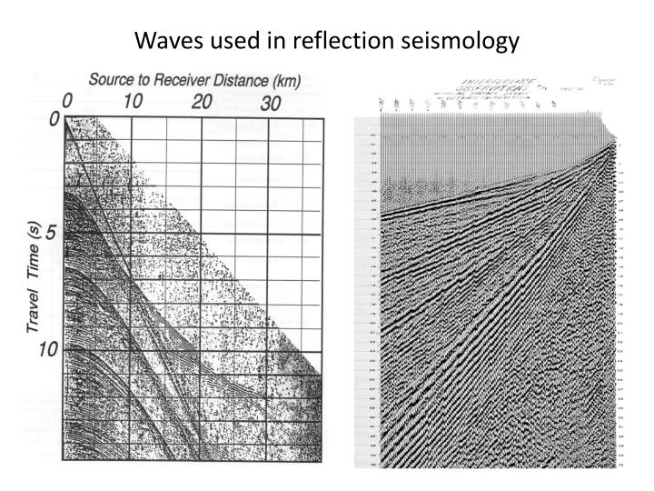 Waves used in reflection seismology