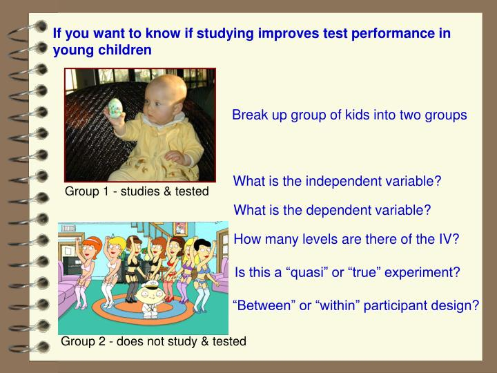 Group 1 - studies & tested