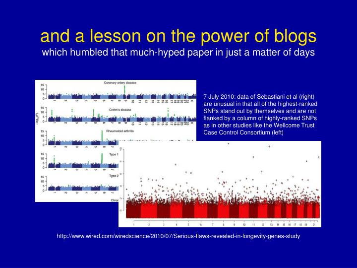 and a lesson on the power of blogs