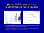 percent svr by genotype and c allele frequencies by population