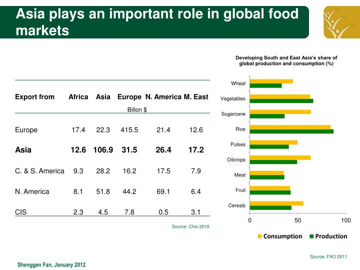 how significant a role do multinational Trade have incorporated the role of multinational companies (mncs) in the  location of production  risk spreading do play a significant role if we accept  the.