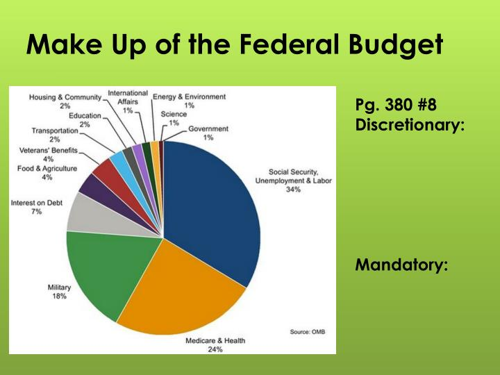 Make Up of the Federal Budget