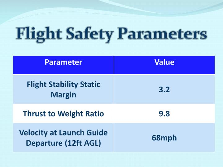 Flight Safety Parameters