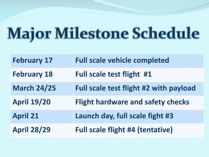 Major Milestone Schedule