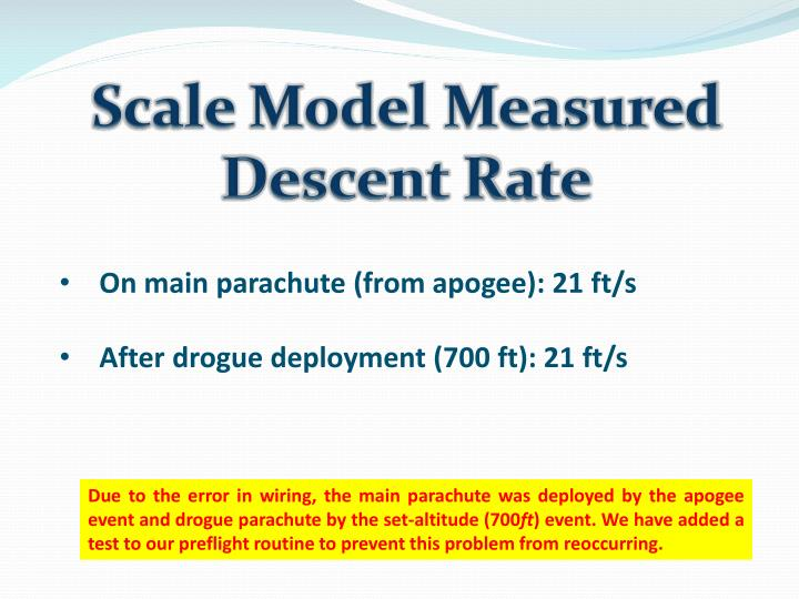 Scale Model Measured Descent Rate